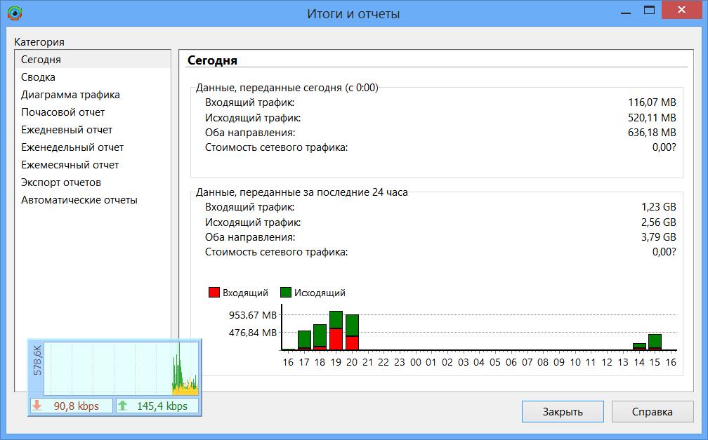 Serv u ftp server 14 0 1 0 crack - Service name and transport protocol port number registry ...